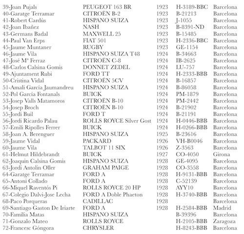 Lista de Inscritos Rally Sitges