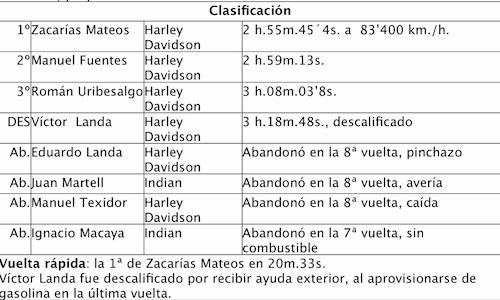 Zacarias Mateos